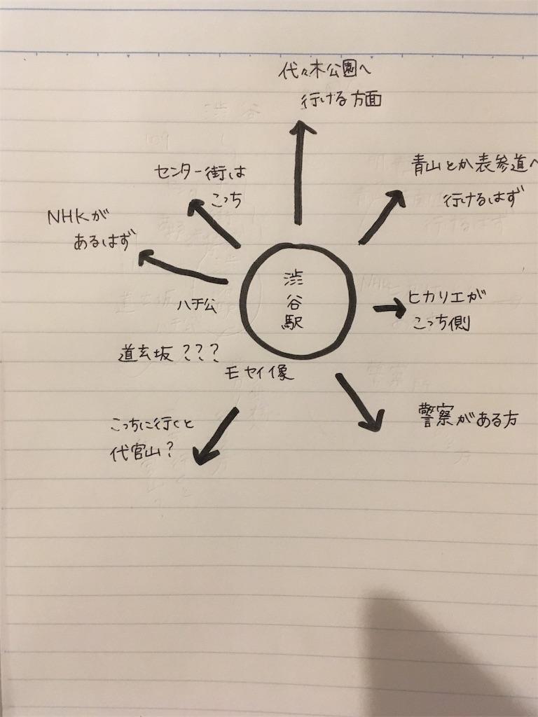 f:id:Atsukohaaaan:20171208190133j:image