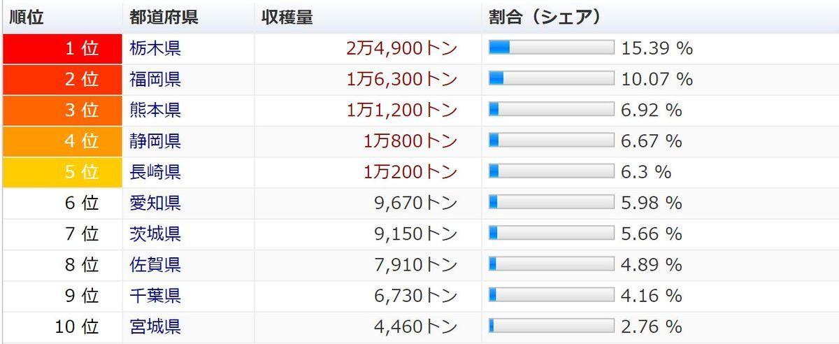 f:id:Atsuzo-SUN:20210216205917j:plain