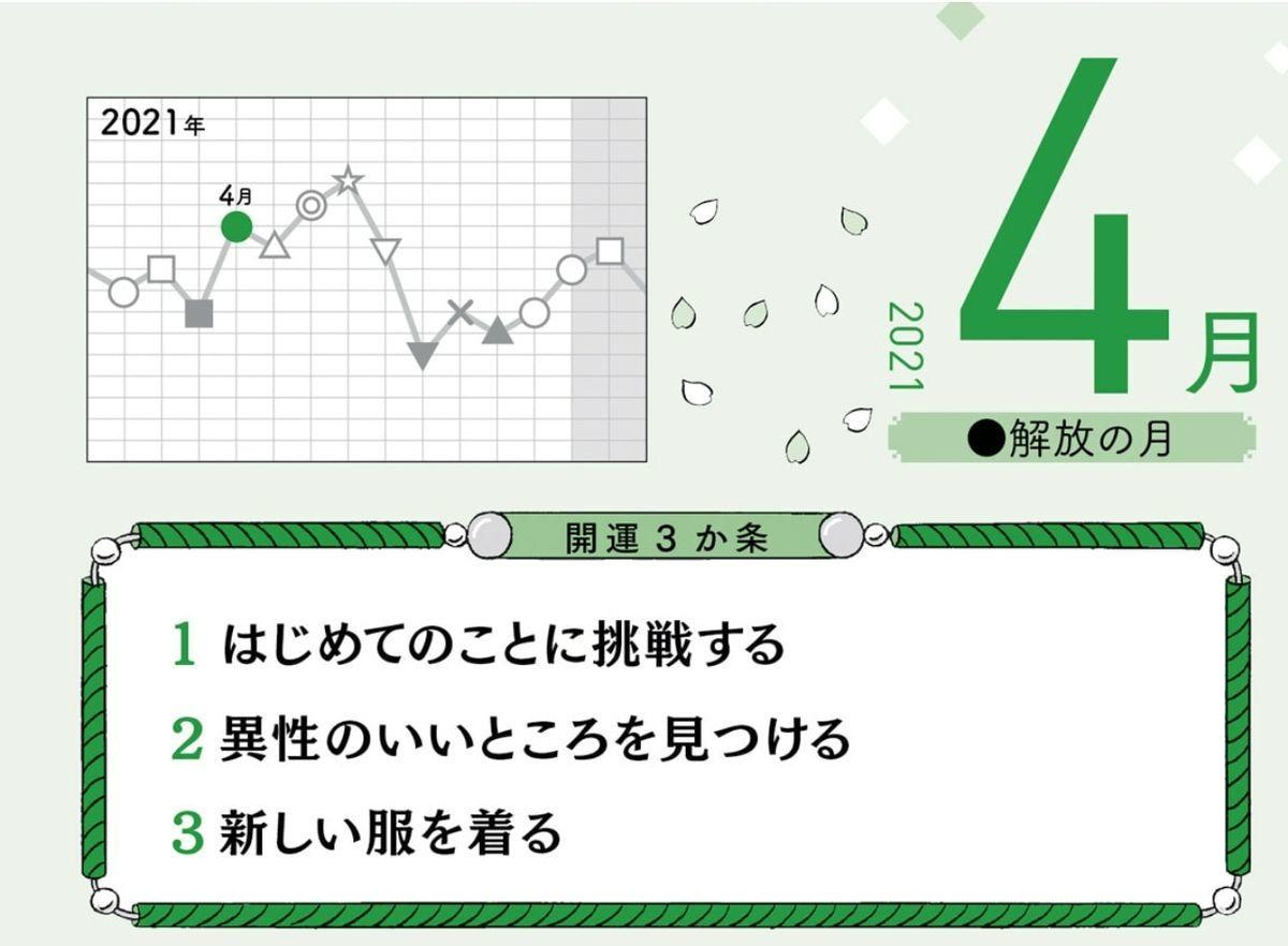f:id:Atsuzo-SUN:20210411220059j:plain