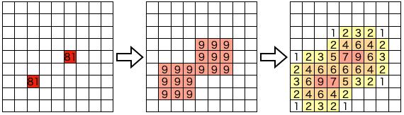 f:id:AxI:20201223133432p:plain
