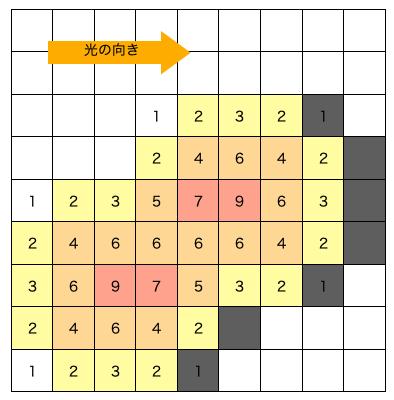 f:id:AxI:20201223133532p:plain