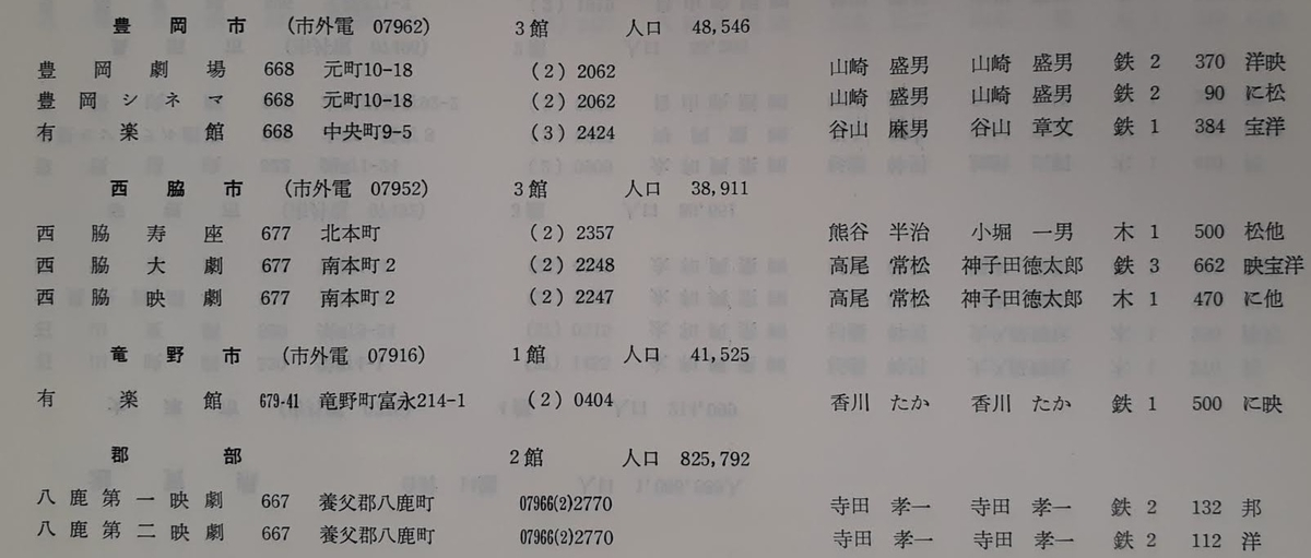 f:id:AyC:20210530044020j:plain