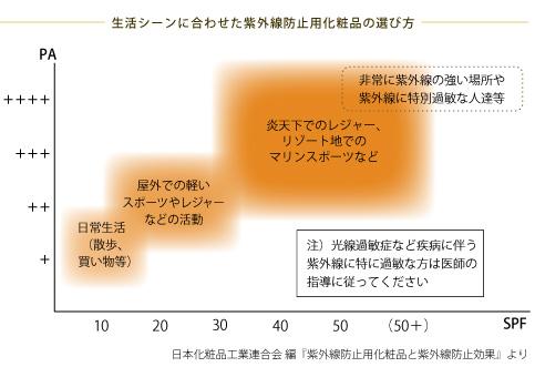 f:id:Aya-hifuka:20200526115420j:plain