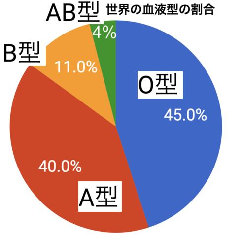 f:id:Ayako28:20180224034107p:plain