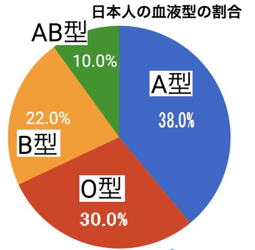 f:id:Ayako28:20180224040746p:plain