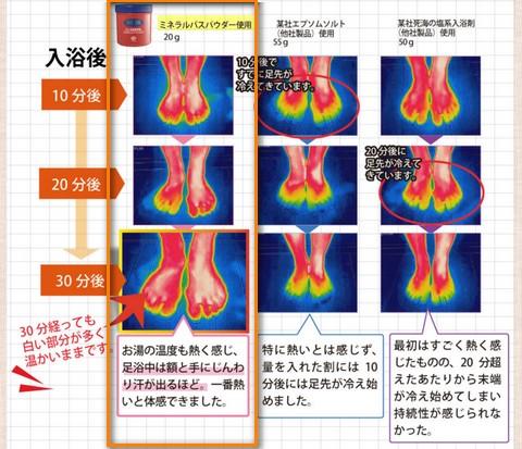 f:id:AyakoKITAGAWA:20151205192732j:plain
