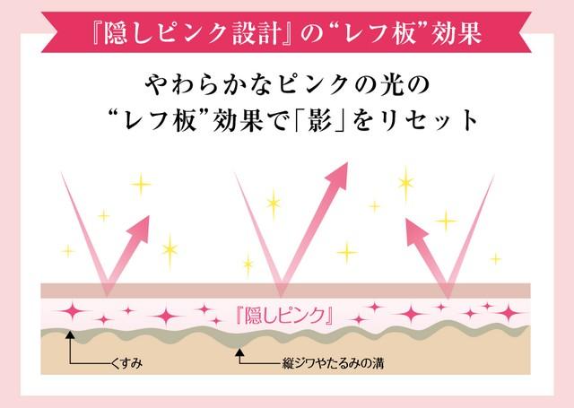 f:id:AyakoKITAGAWA:20151221162048j:plain