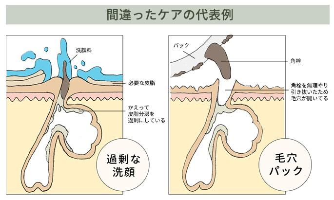 f:id:AyakoKITAGAWA:20160117192436j:plain
