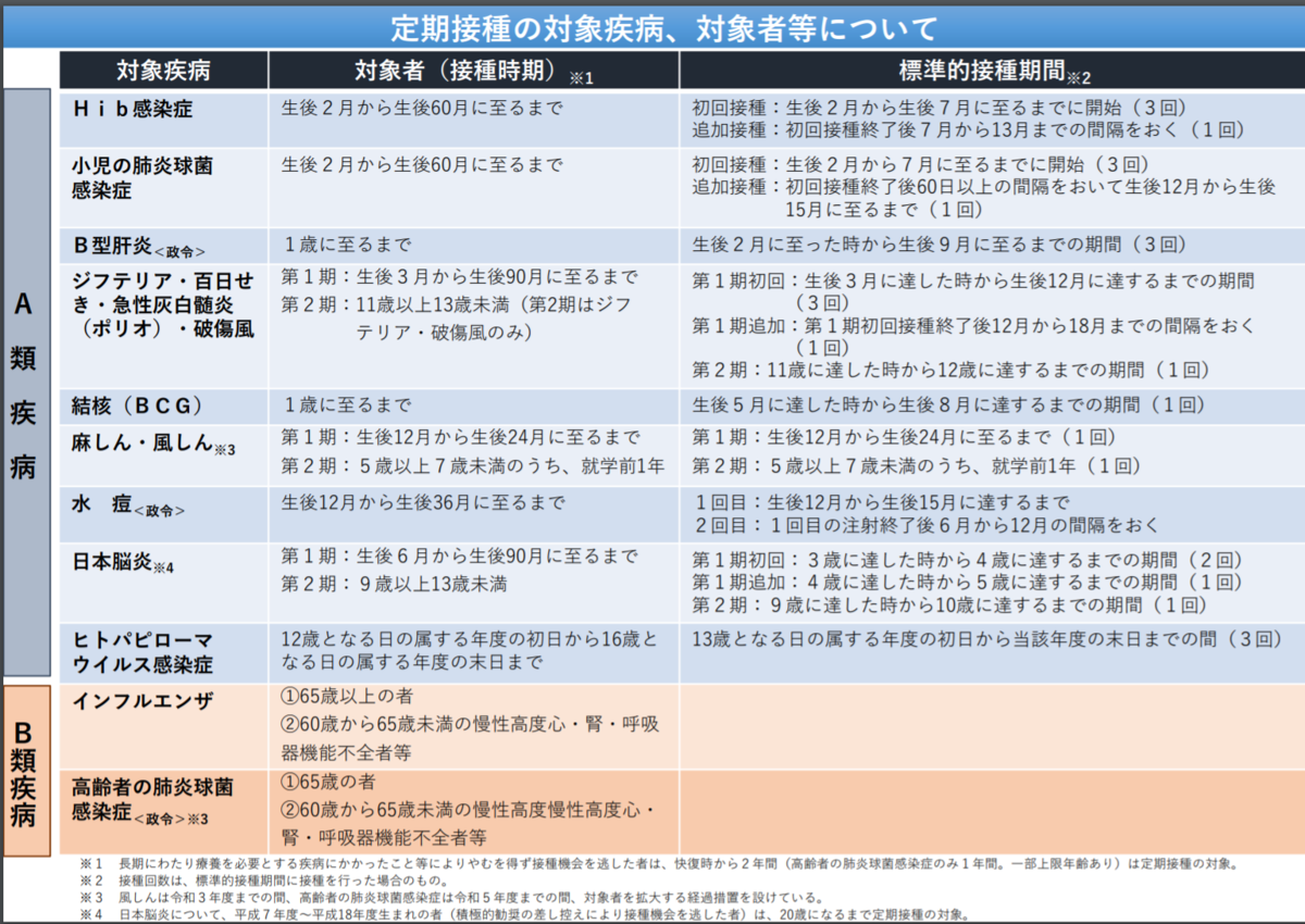 f:id:Ayamama:20210218215205p:plain