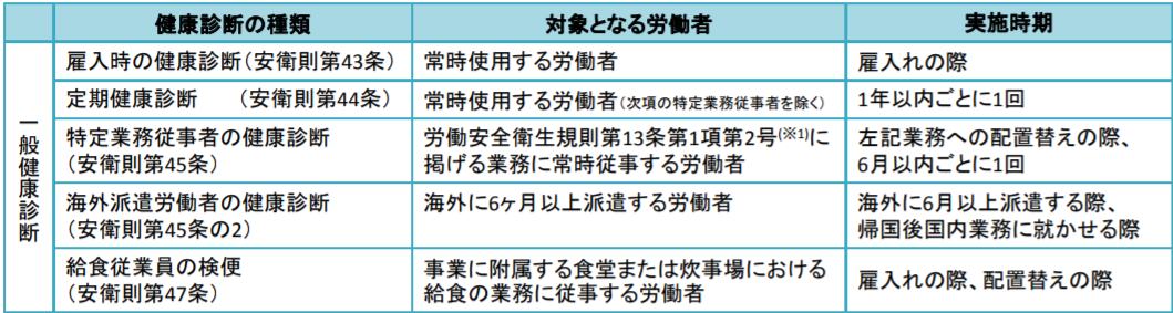 f:id:Ayamama:20210226140601p:plain