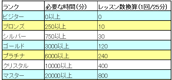 f:id:Ayatamama:20180410145645p:plain