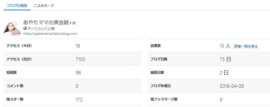 f:id:Ayatamama:20190215145909p:plain