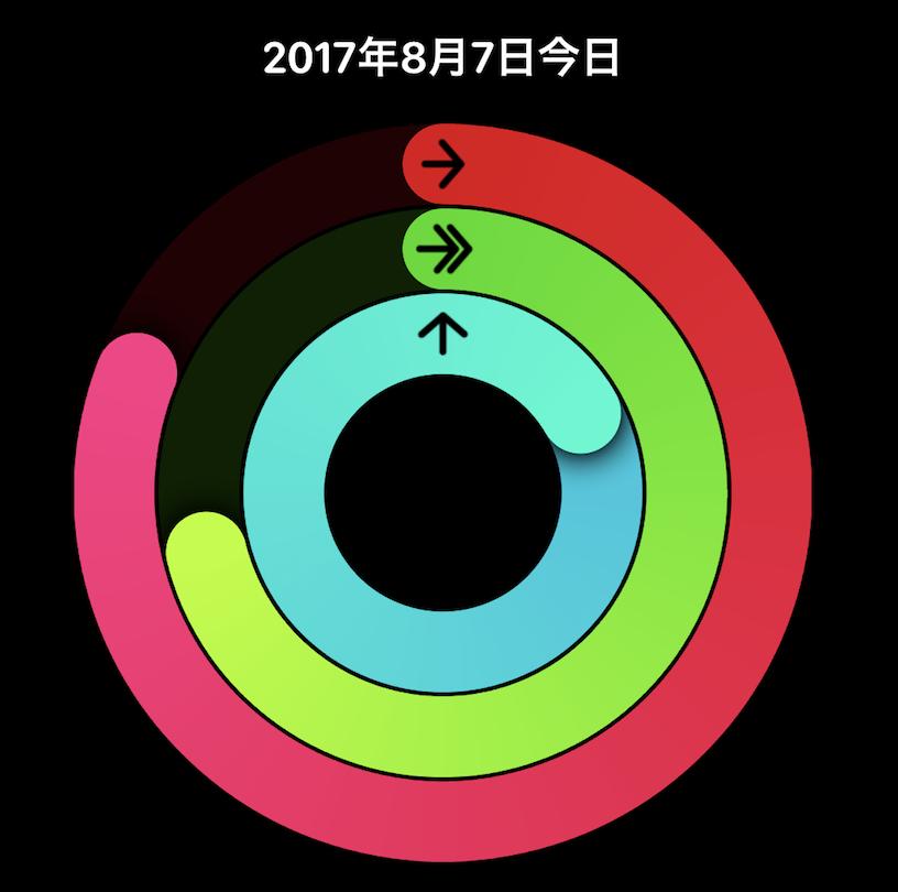 f:id:Ayatatsu:20170807205254p:plain