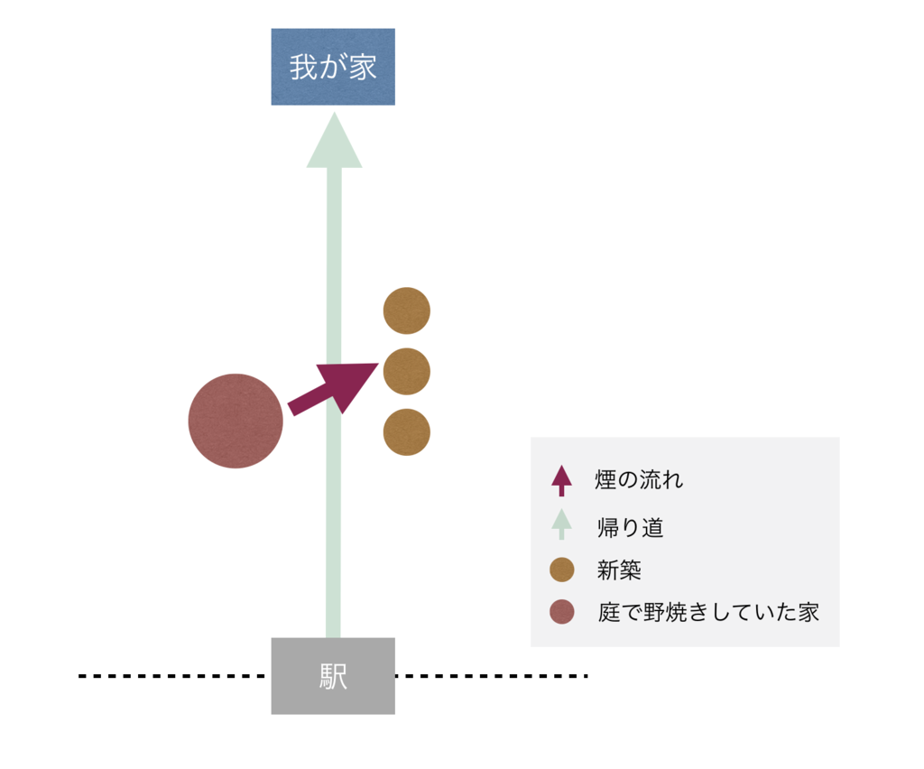 f:id:Ayatatsu:20170810211702p:plain