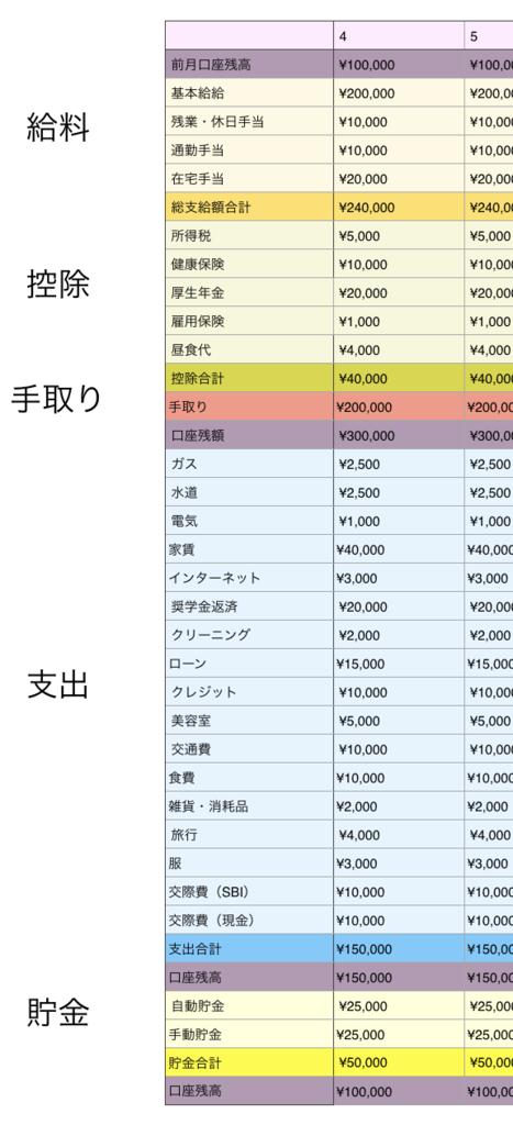 f:id:Ayatatsu:20170902013844p:plain