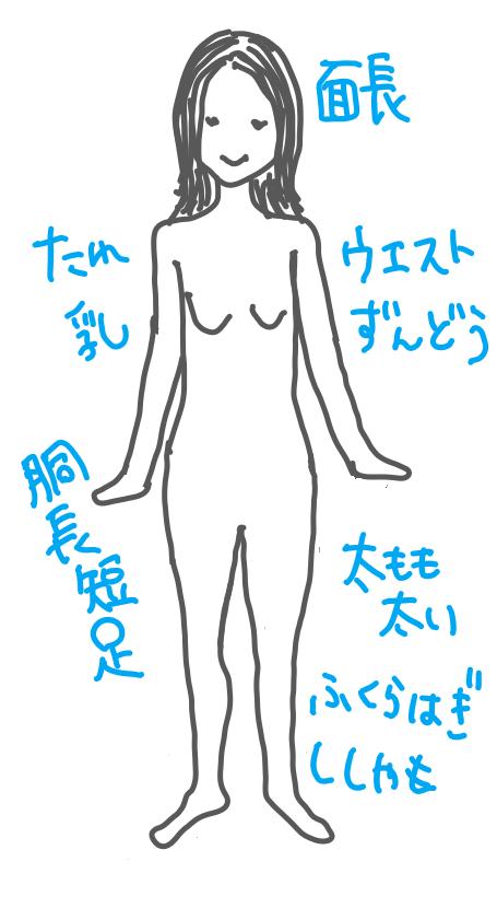 f:id:Ayatupe14:20180623163748p:plain