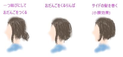f:id:Ayatupe14:20180708142210p:plain