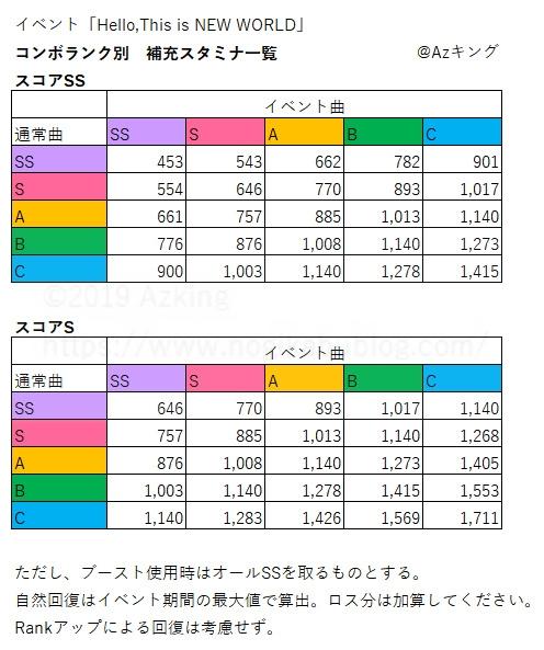 乃木フェス イベント 新しい世界 鈴木絢音 山崎怜奈