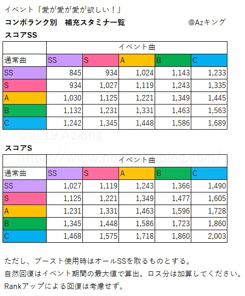 乃木坂46リズムフェスティバル イベント 自分じゃない感じ