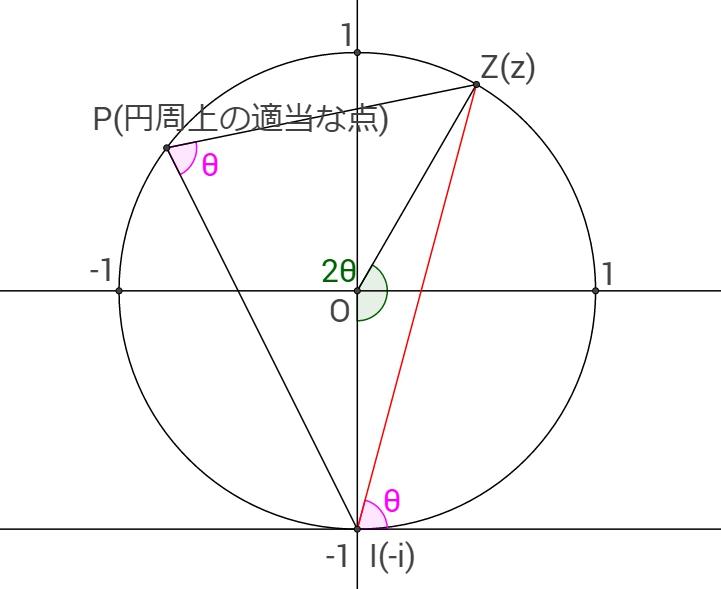 f:id:AzelAlbarn666:20170826232601j:plain