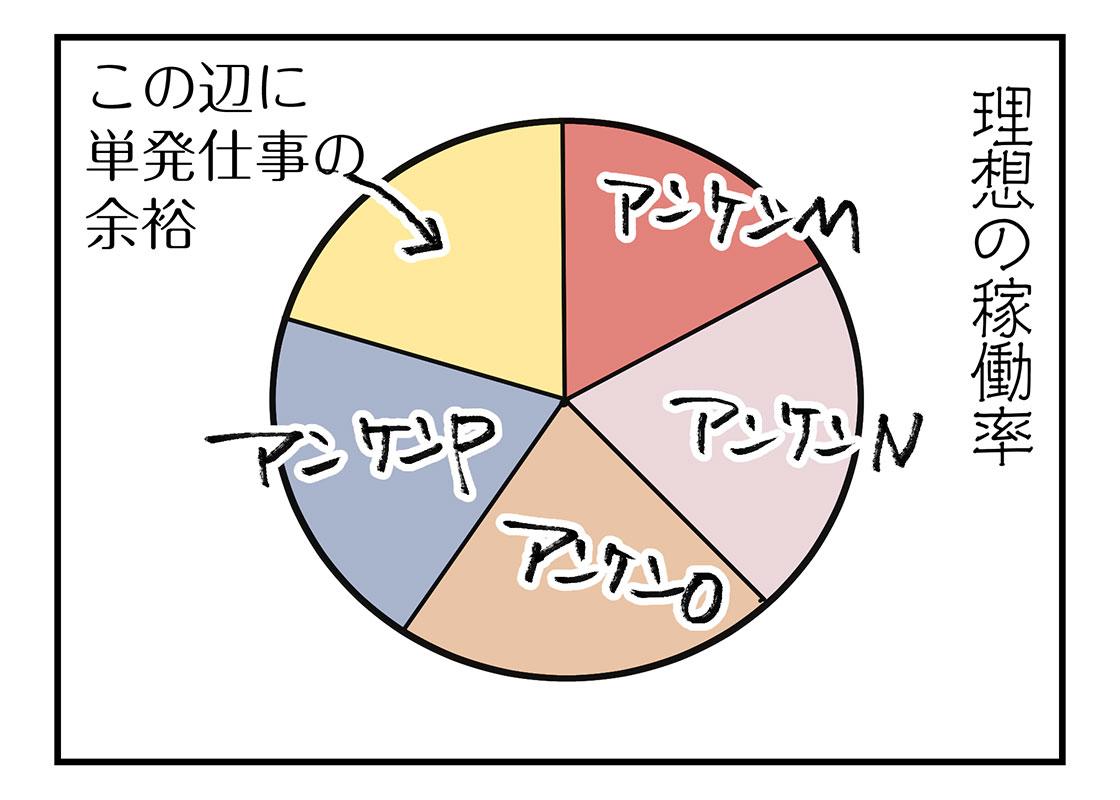 f:id:AzuLitchi:20200328235931j:plain