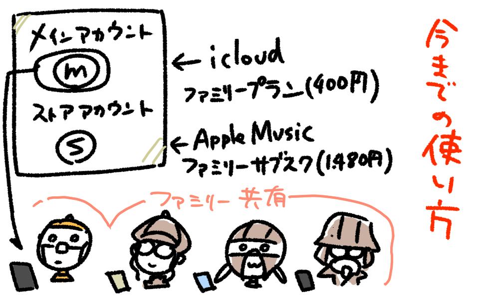f:id:AzuLitchi:20201112003049p:plain