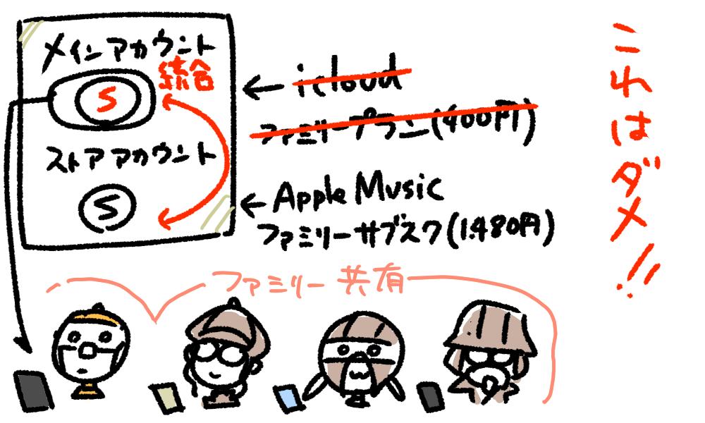 f:id:AzuLitchi:20201112003056p:plain