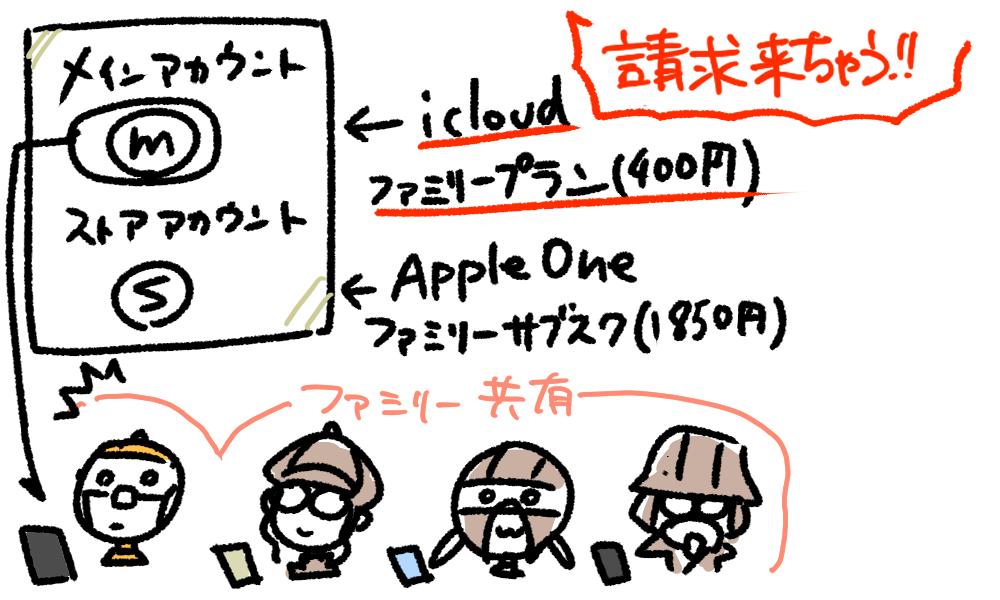 f:id:AzuLitchi:20201112223702p:plain