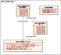[EA]iTunesImport (Class Diagram)