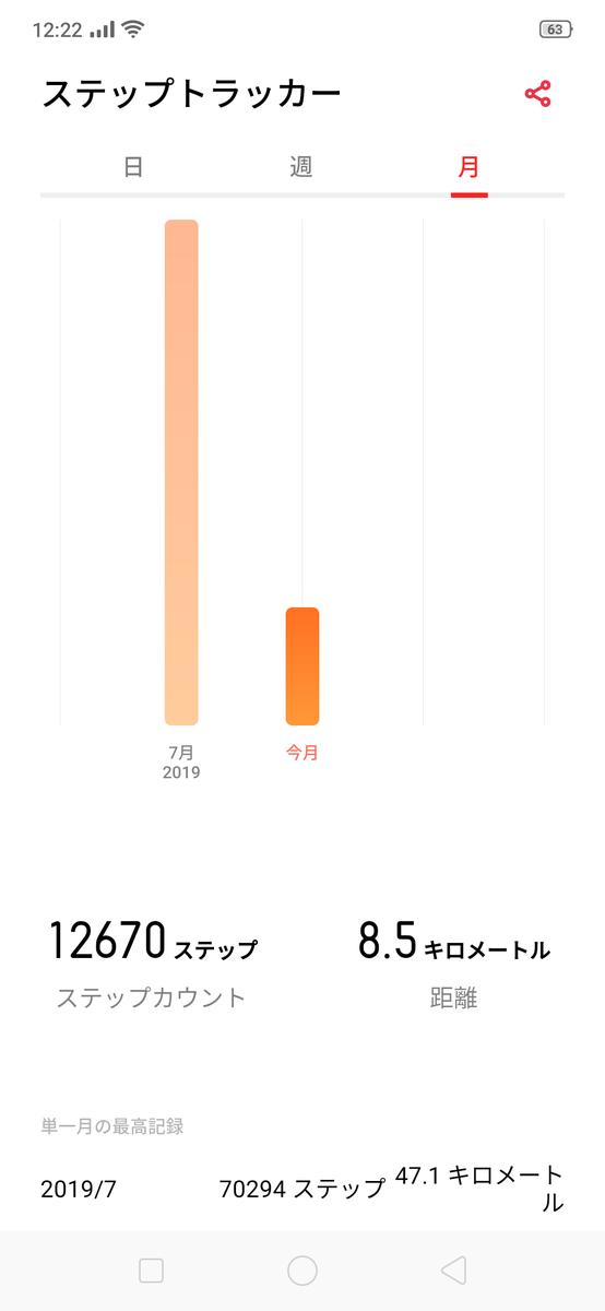 f:id:Azusa_Hirano:20190805123932p:plain