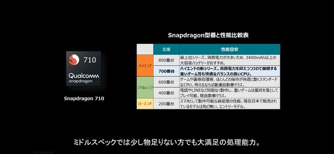 f:id:Azusa_Hirano:20191003014957p:plain