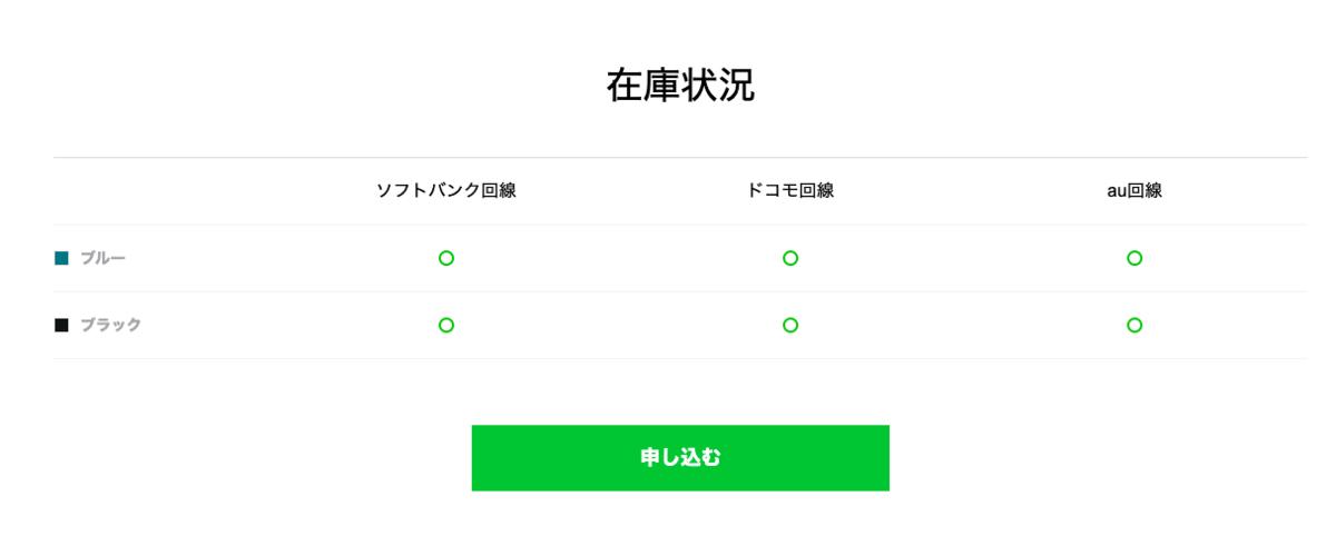 f:id:Azusa_Hirano:20191028223941p:plain