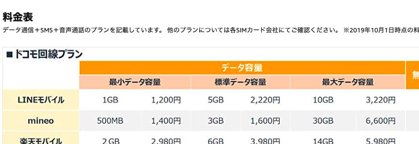 f:id:Azusa_Hirano:20191208215623p:plain