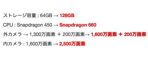 f:id:Azusa_Hirano:20200104012420p:plain