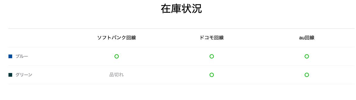 f:id:Azusa_Hirano:20200109160432p:plain