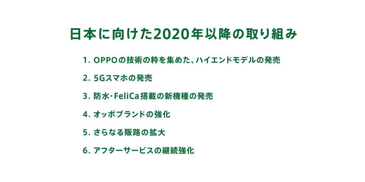 f:id:Azusa_Hirano:20200110191908j:plain