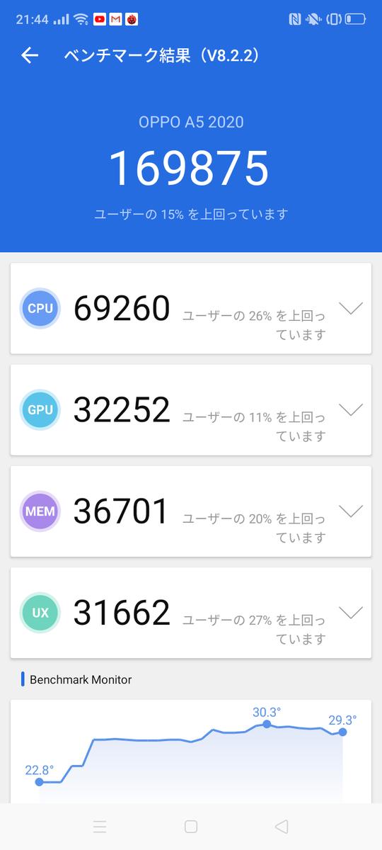 f:id:Azusa_Hirano:20200123221610p:plain
