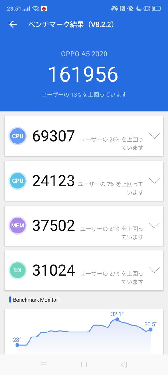 f:id:Azusa_Hirano:20200127003221p:plain