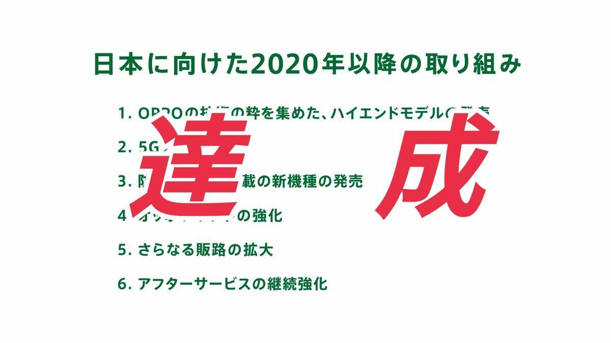 f:id:Azusa_Hirano:20200305131001j:plain