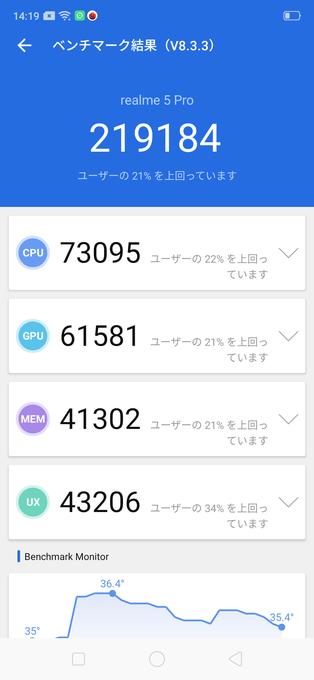 f:id:Azusa_Hirano:20200430142334p:plain
