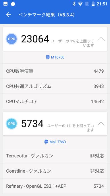 f:id:Azusa_Hirano:20200504232229p:plain