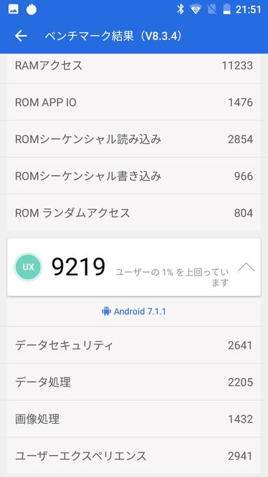 f:id:Azusa_Hirano:20200504232233p:plain