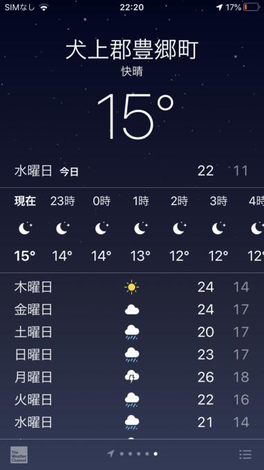 f:id:Azusa_Hirano:20200513233404p:plain