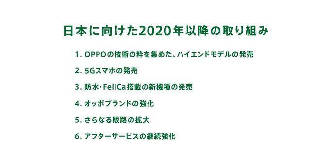 f:id:Azusa_Hirano:20200601040019j:plain