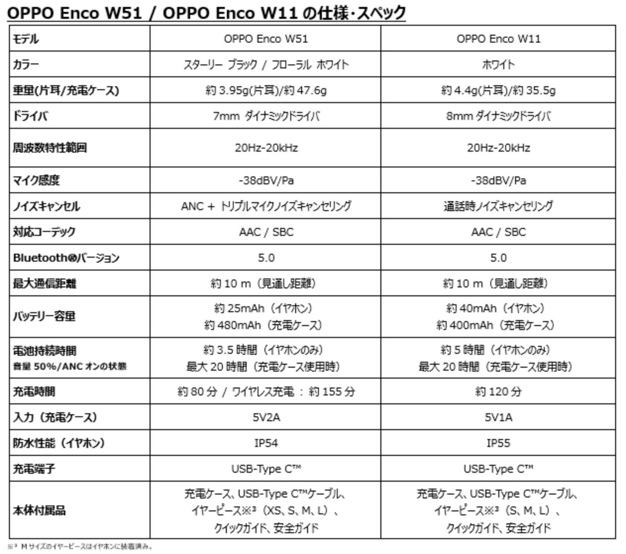 f:id:Azusa_Hirano:20200721170245p:plain