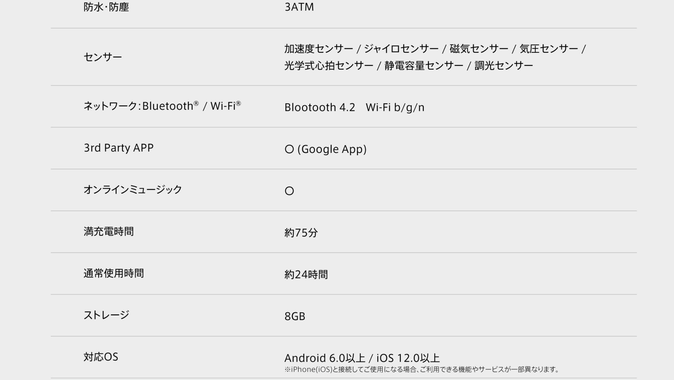 f:id:Azusa_Hirano:20200728052835p:plain