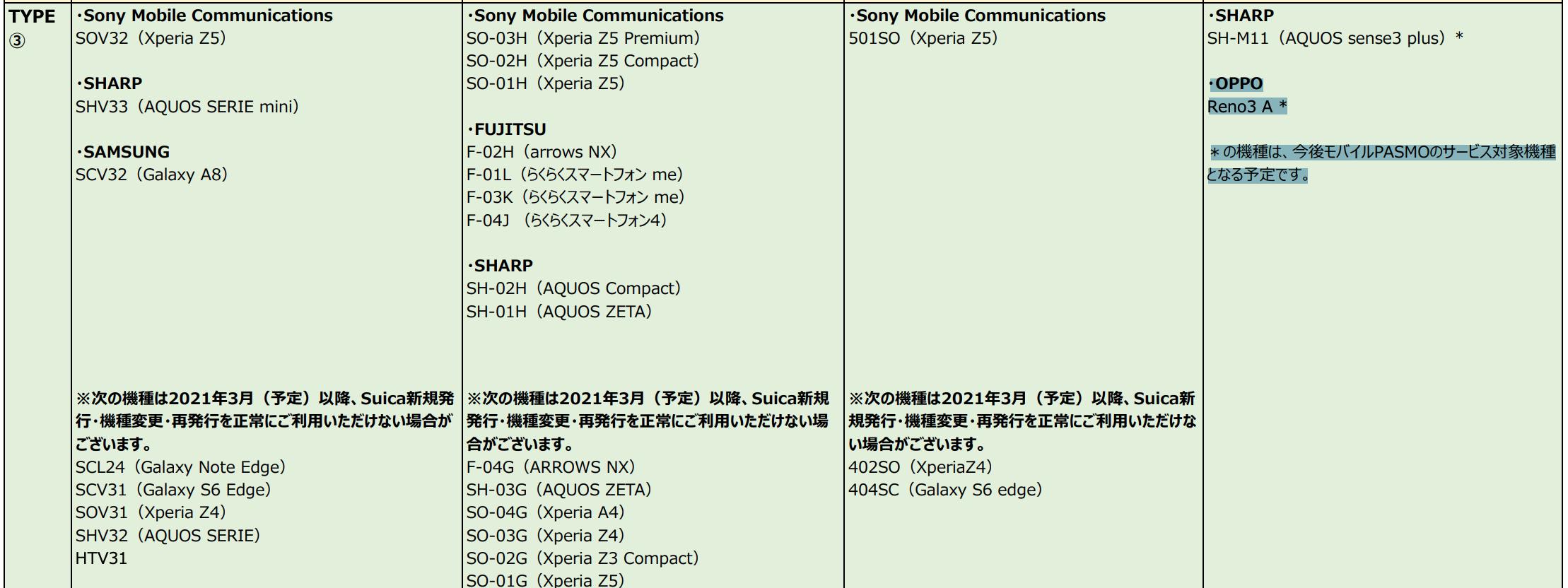 f:id:Azusa_Hirano:20200801111251p:plain