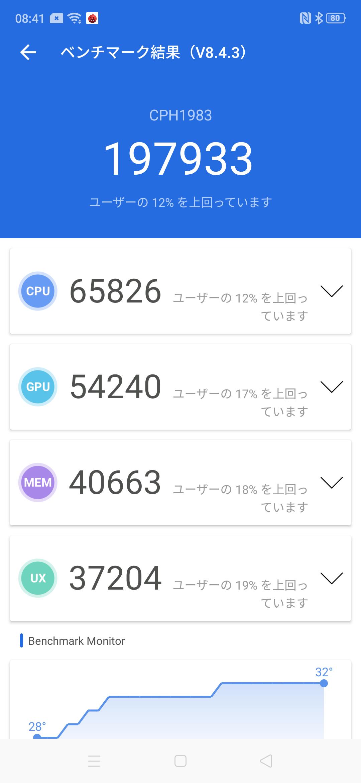 f:id:Azusa_Hirano:20200819050905p:plain