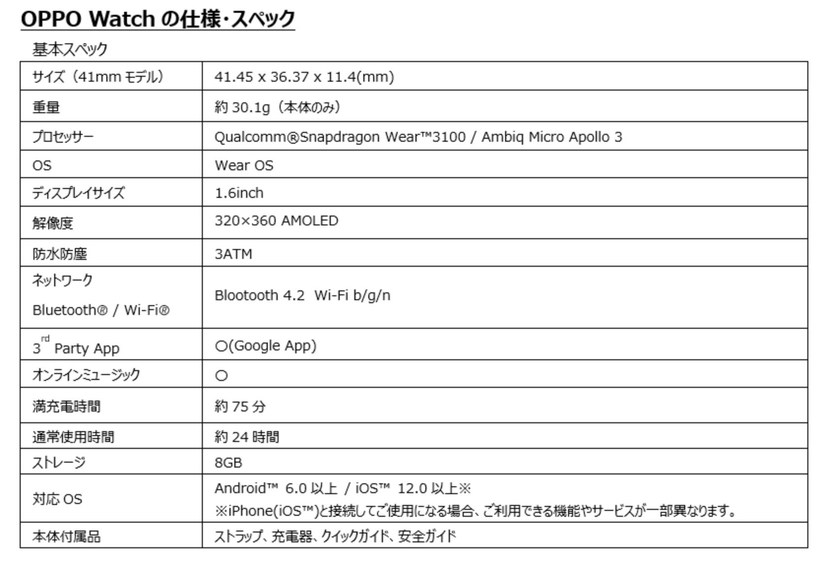 f:id:Azusa_Hirano:20200904143639p:plain