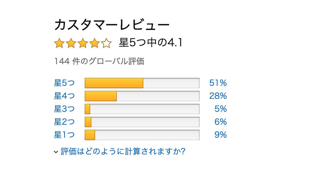 f:id:Azusa_Hirano:20201003080907p:plain